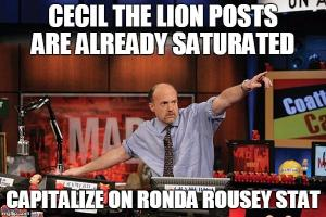 Cecil the Lion posts are already saturated