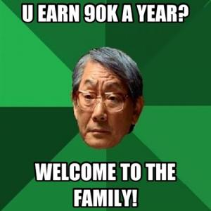 U earn 90k a year?  Welcome to the family!